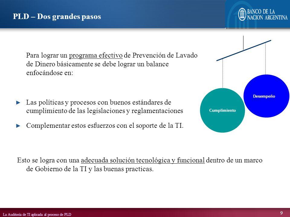PLD – Dos grandes pasos Para lograr un programa efectivo de Prevención de Lavado de Dinero básicamente se debe lograr un balance enfocándose en: