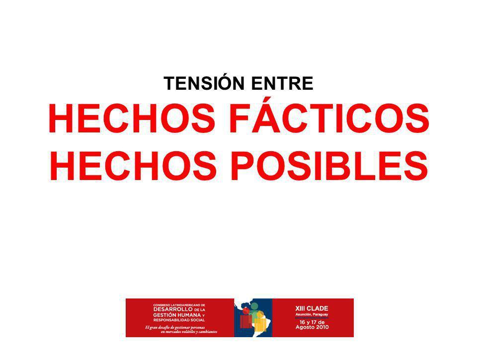 HECHOS FÁCTICOS HECHOS POSIBLES