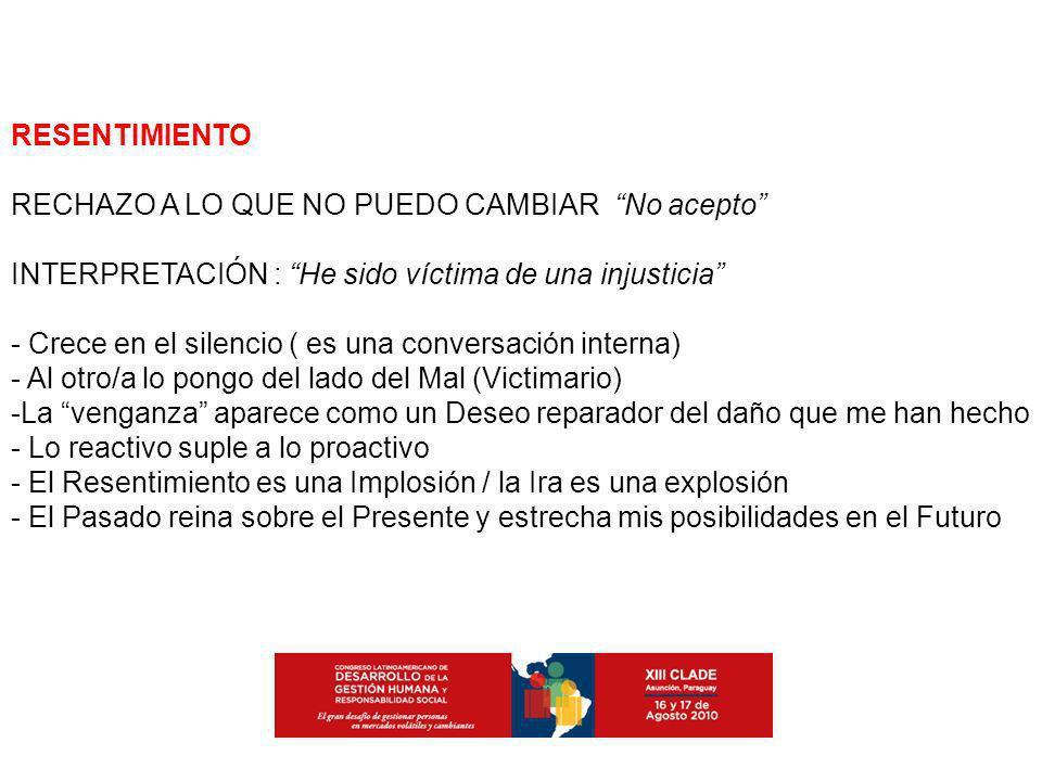 RESENTIMIENTO RECHAZO A LO QUE NO PUEDO CAMBIAR No acepto INTERPRETACIÓN : He sido víctima de una injusticia