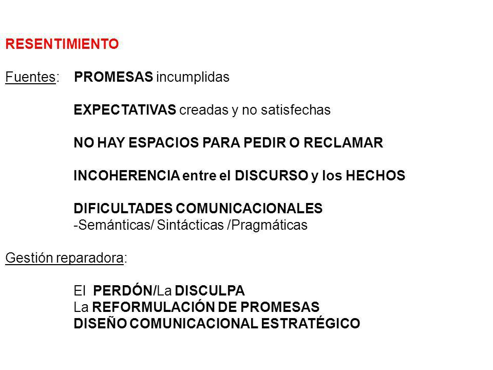 RESENTIMIENTO Fuentes: PROMESAS incumplidas. EXPECTATIVAS creadas y no satisfechas. NO HAY ESPACIOS PARA PEDIR O RECLAMAR.