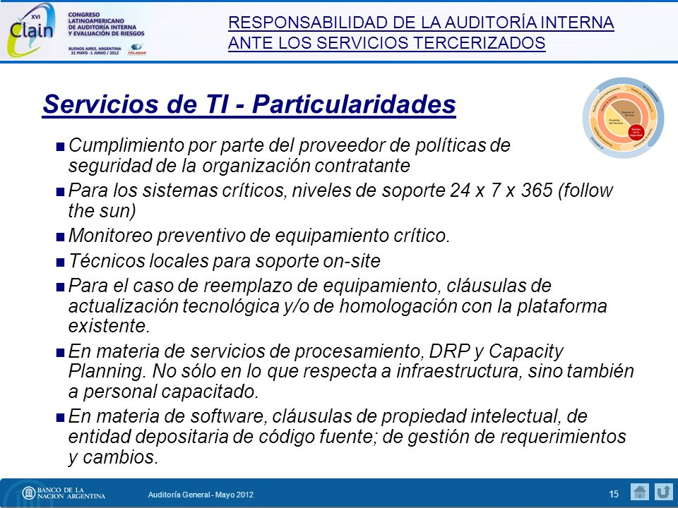 Servicios de TI - Particularidades