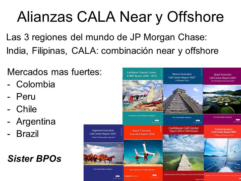 Alianzas CALA Near y Offshore