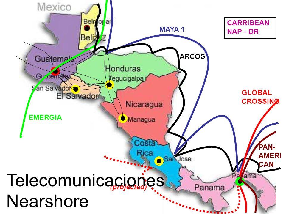 Telecomunicaciones Nearshore