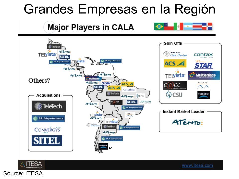 Grandes Empresas en la Región