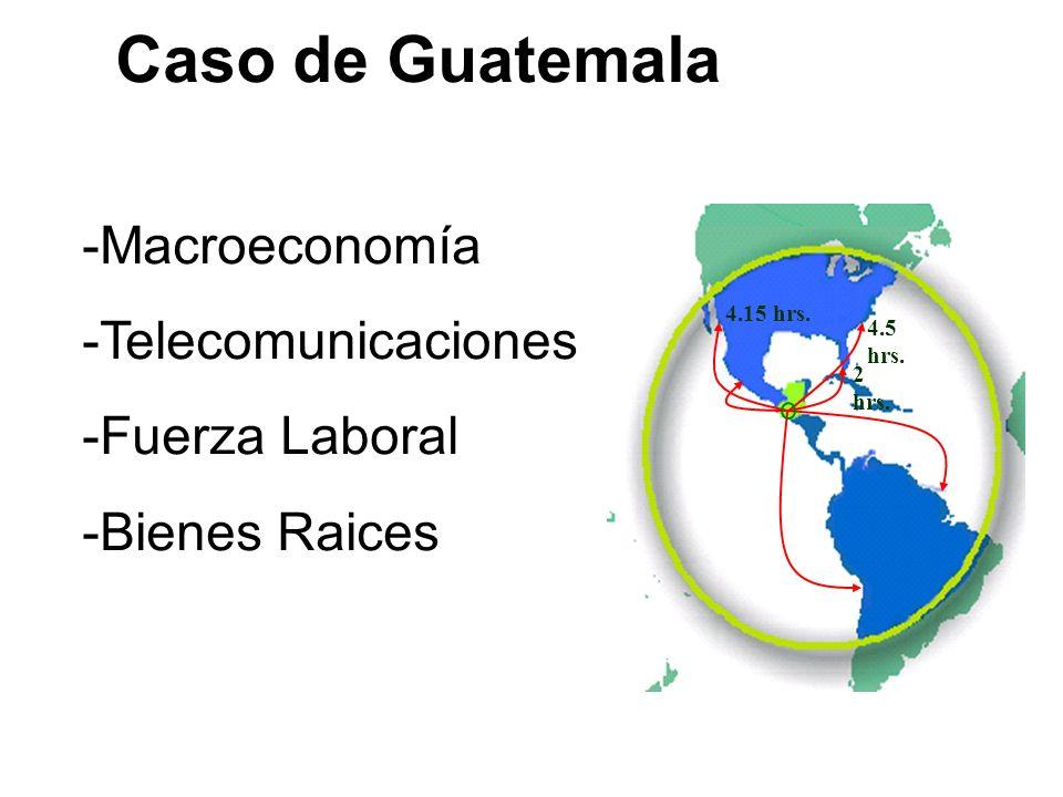 Caso de Guatemala Macroeconomía Telecomunicaciones Fuerza Laboral