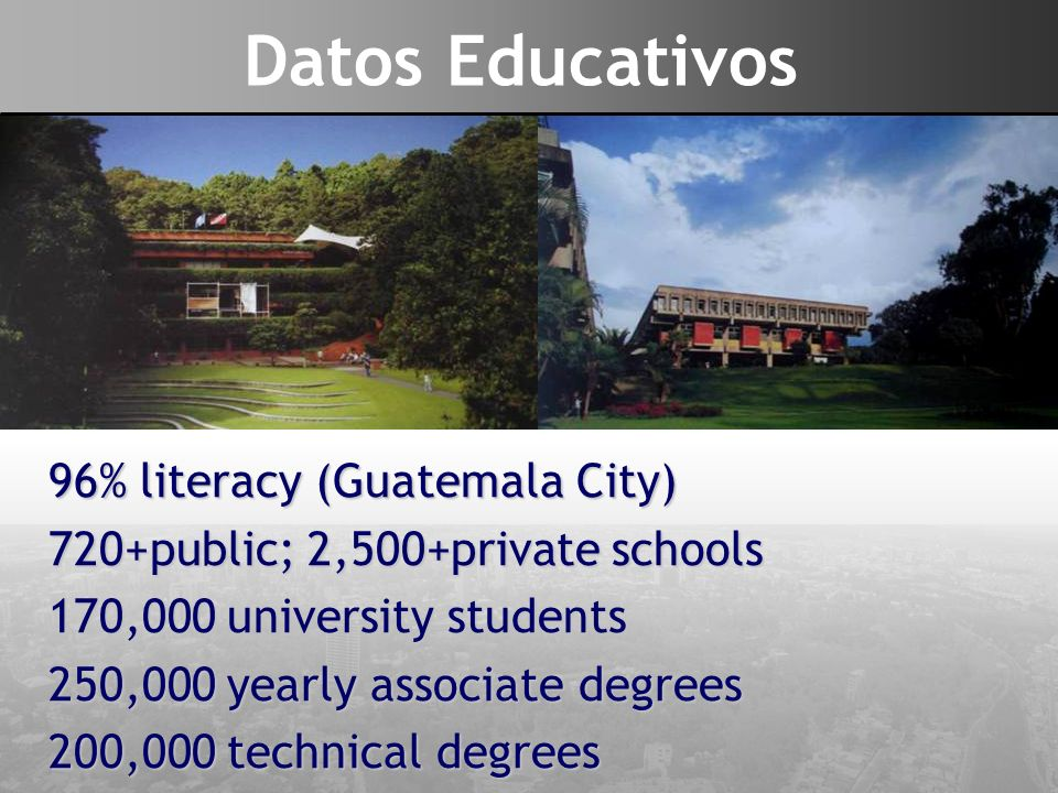 Datos Educativos