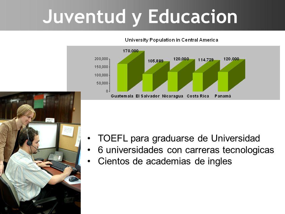 Juventud y Educacion TOEFL para graduarse de Universidad