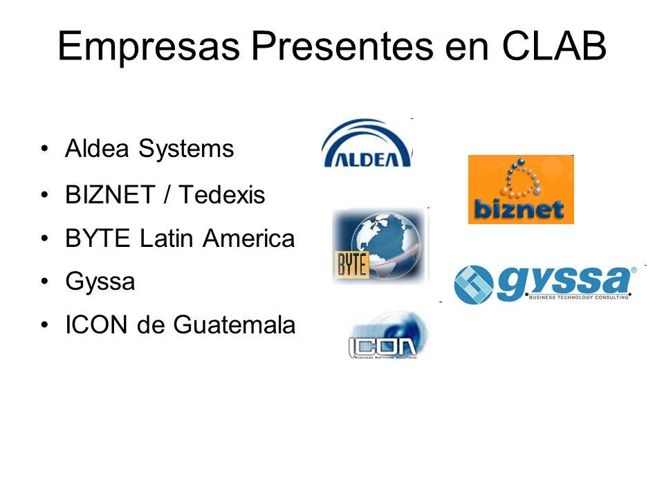 Empresas Presentes en CLAB