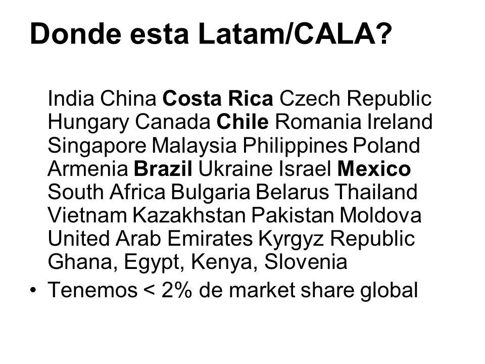 Donde esta Latam/CALA