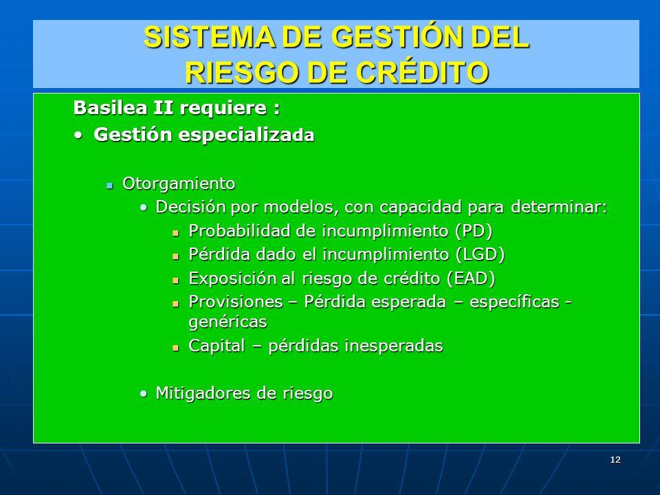 SISTEMA DE GESTIÓN DEL RIESGO DE CRÉDITO