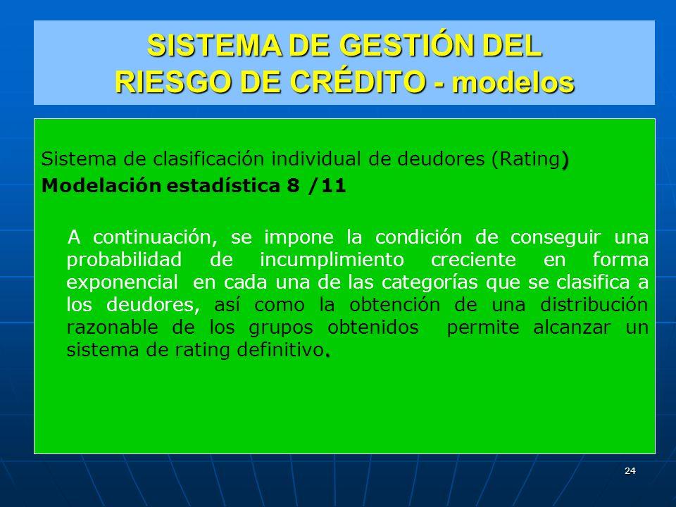 SISTEMA DE GESTIÓN DEL RIESGO DE CRÉDITO - modelos
