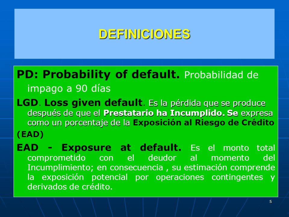 DEFINICIONES PD: Probability of default. Probabilidad de impago a 90 días.