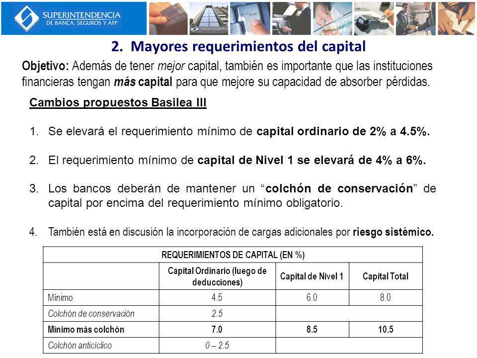 2. Mayores requerimientos del capital
