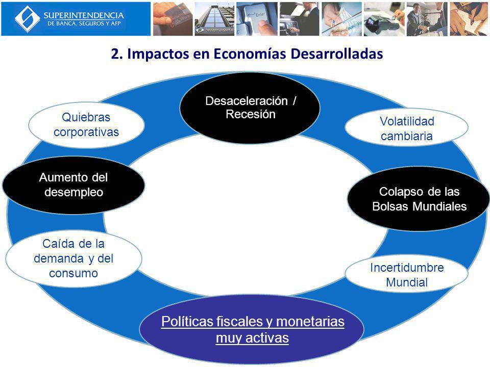 2. Impactos en Economías Desarrolladas