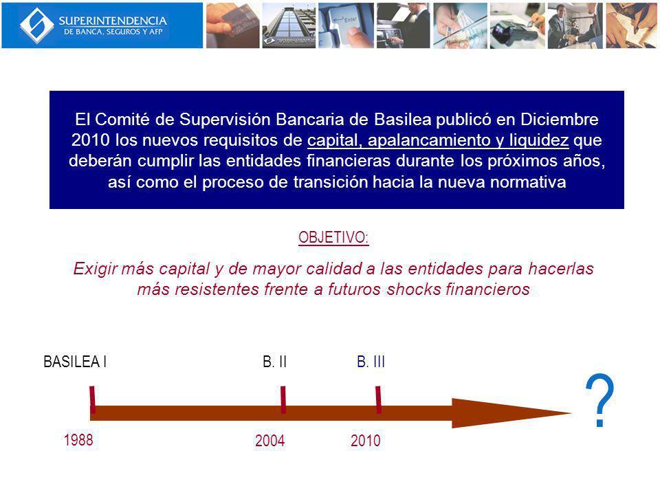 El Comité de Supervisión Bancaria de Basilea publicó en Diciembre 2010 los nuevos requisitos de capital, apalancamiento y liquidez que deberán cumplir las entidades financieras durante los próximos años, así como el proceso de transición hacia la nueva normativa