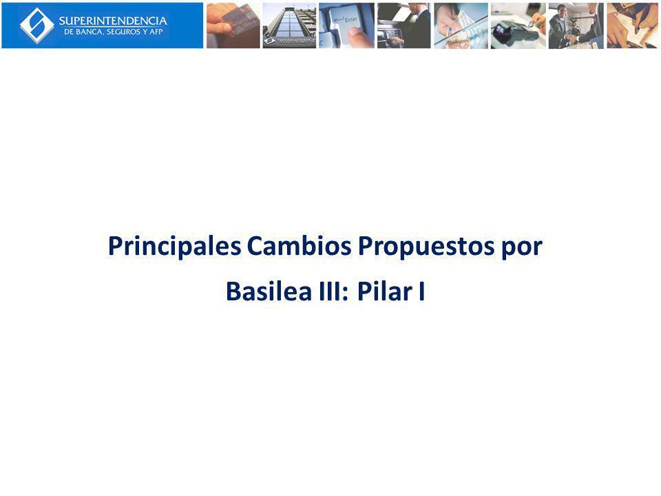 Principales Cambios Propuestos por Basilea III: Pilar I