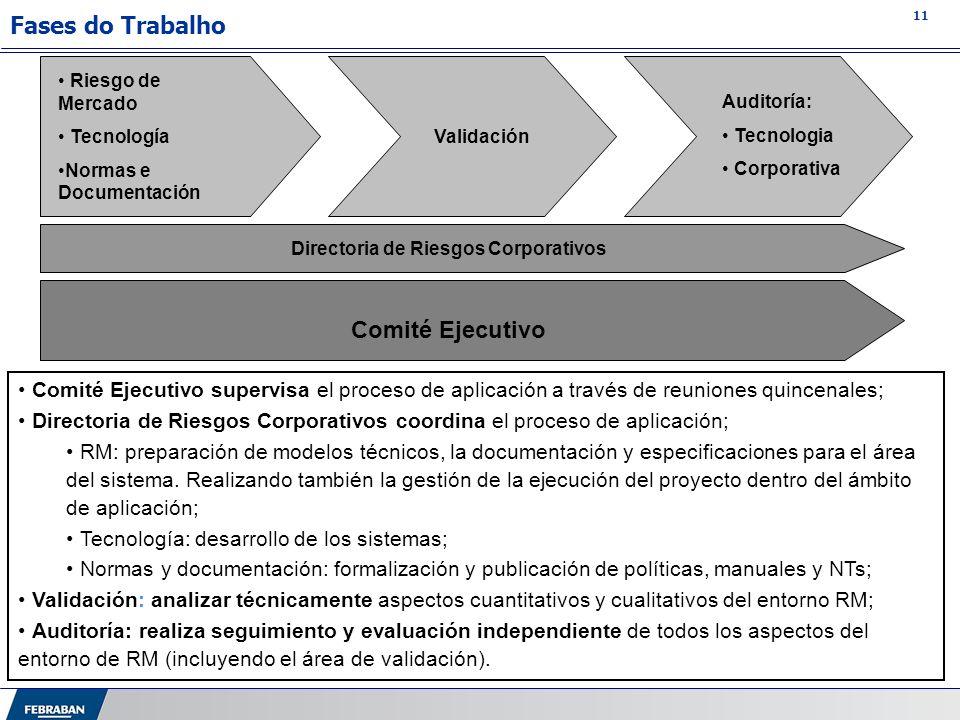 Directoria de Riesgos Corporativos