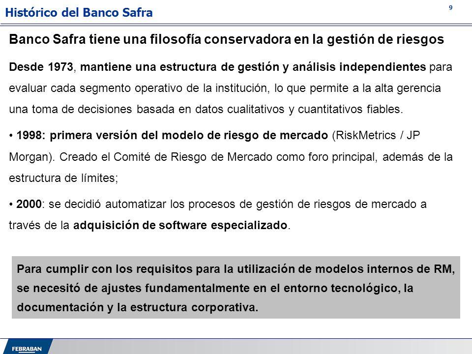Banco Safra tiene una filosofía conservadora en la gestión de riesgos