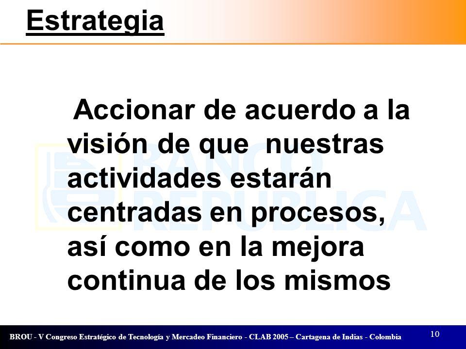 Estrategia Accionar de acuerdo a la visión de que nuestras actividades estarán centradas en procesos, así como en la mejora continua de los mismos.