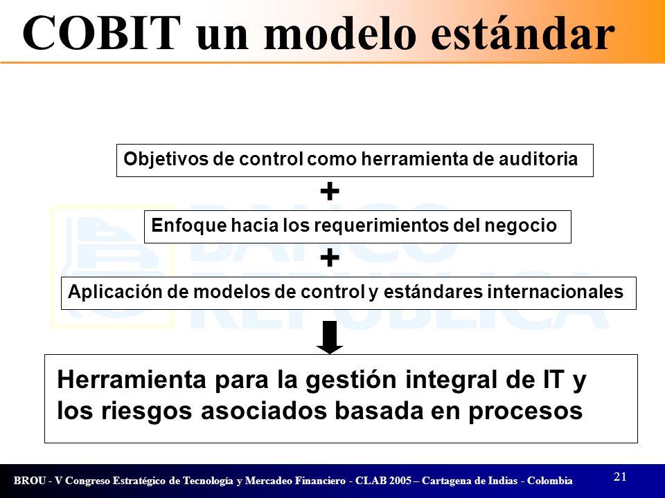 COBIT un modelo estándar