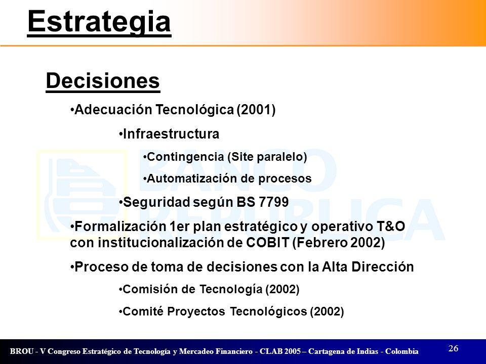 Estrategia Decisiones Adecuación Tecnológica (2001) Infraestructura