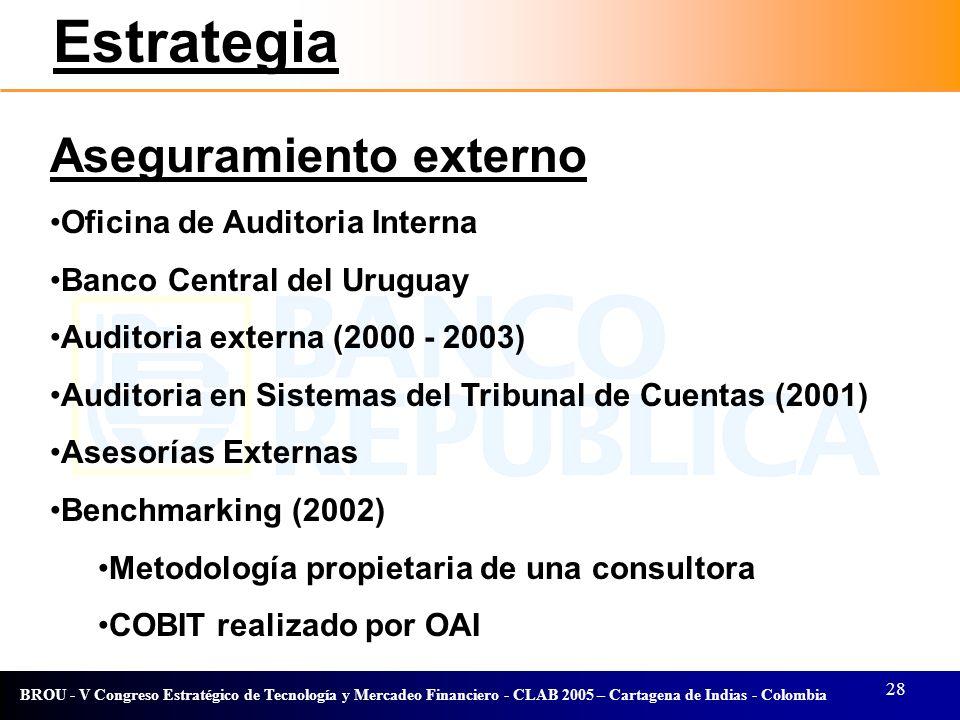 Estrategia Aseguramiento externo Oficina de Auditoria Interna