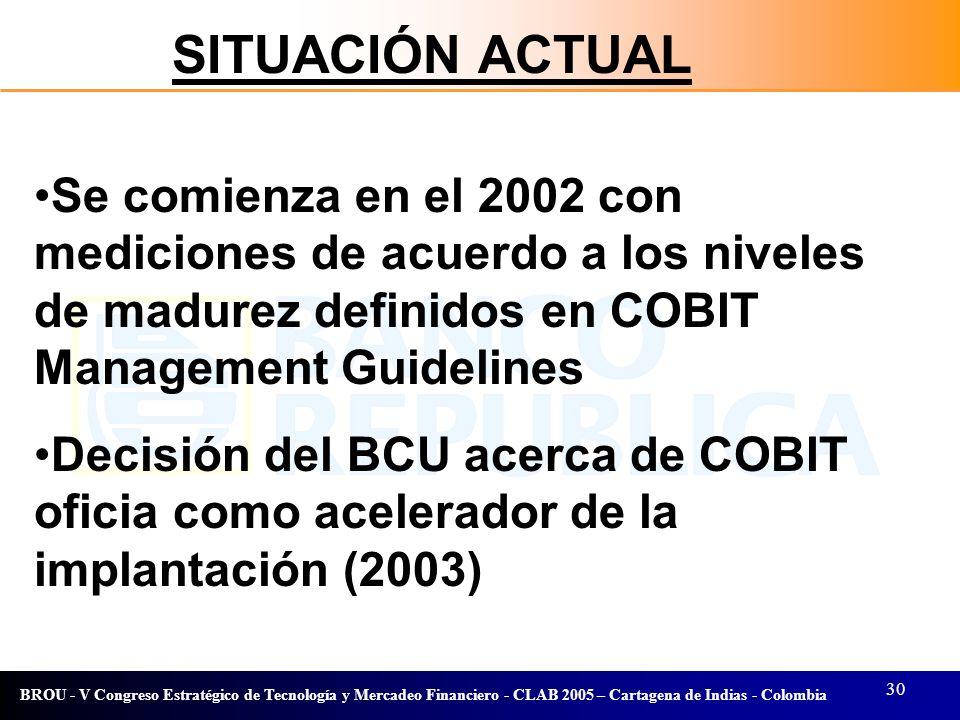 SITUACIÓN ACTUAL Se comienza en el 2002 con mediciones de acuerdo a los niveles de madurez definidos en COBIT Management Guidelines.