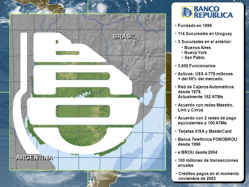BRASIL ARGENTINA Fundado en 1896 114 Sucursales en Uruguay