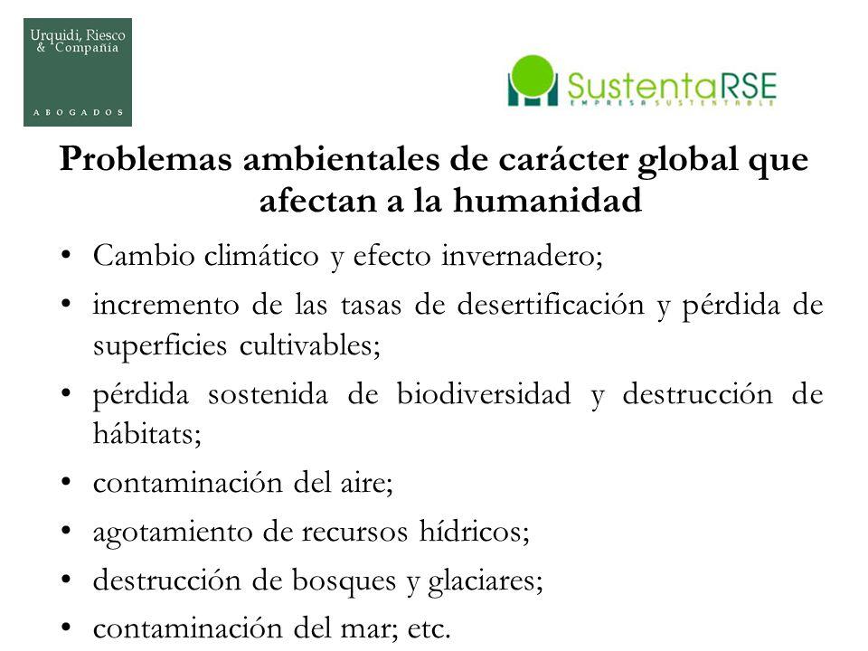Problemas ambientales de carácter global que afectan a la humanidad