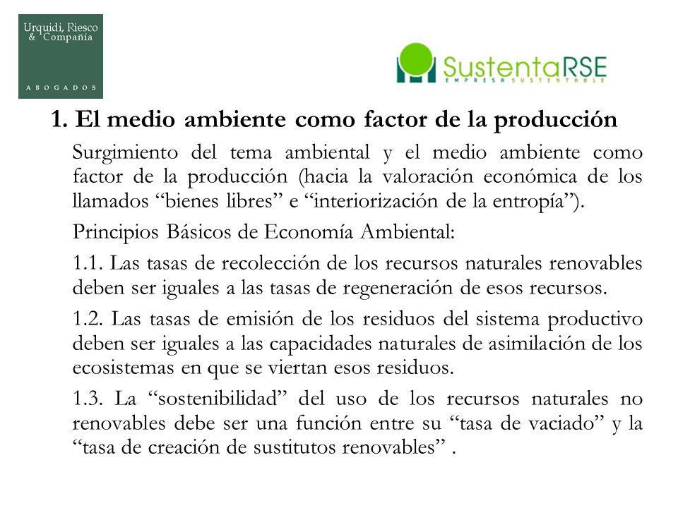 1. El medio ambiente como factor de la producción