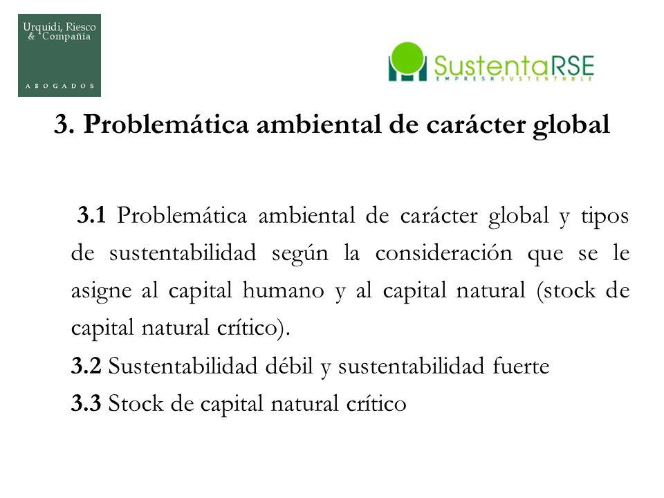 3. Problemática ambiental de carácter global