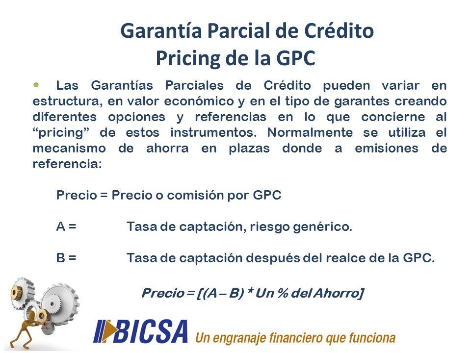 Garantía Parcial de Crédito Pricing de la GPC