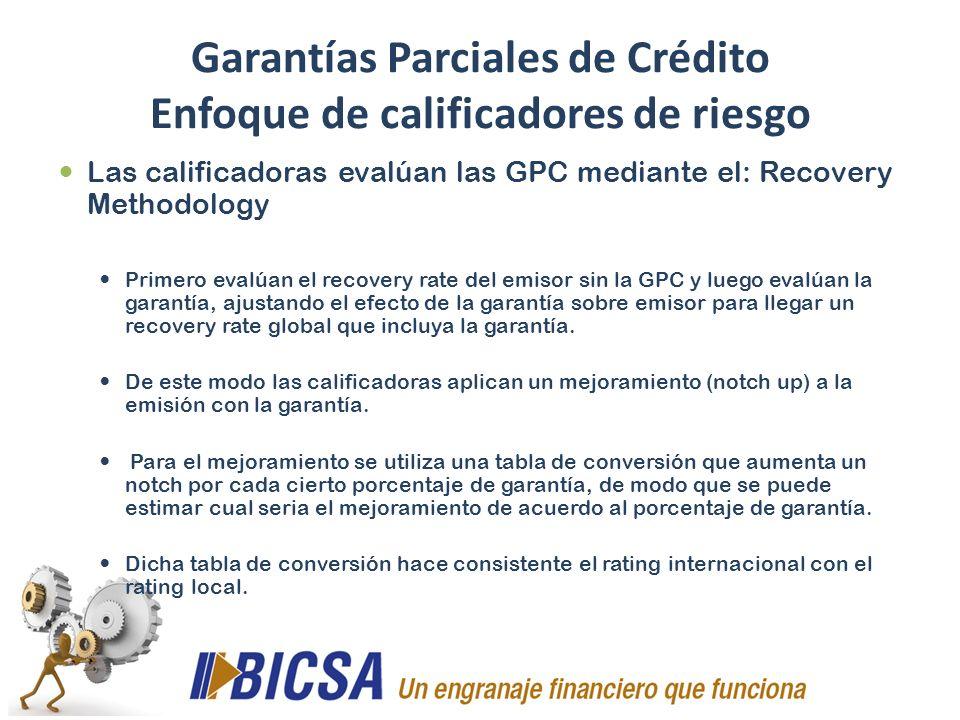 Garantías Parciales de Crédito Enfoque de calificadores de riesgo