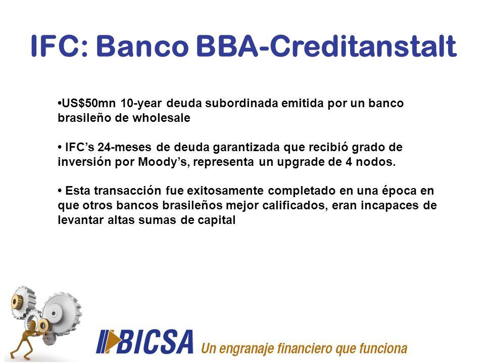 IFC: Banco BBA-Creditanstalt