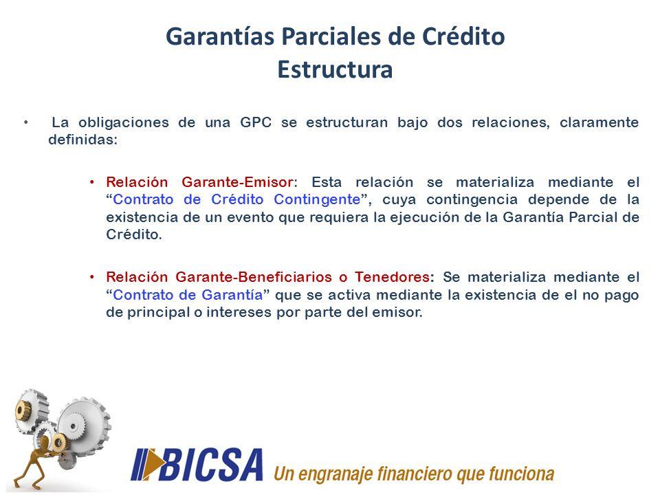 Garantías Parciales de Crédito Estructura