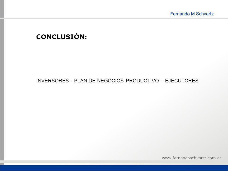 INVERSORES - PLAN DE NEGOCIOS PRODUCTIVO – EJECUTORES
