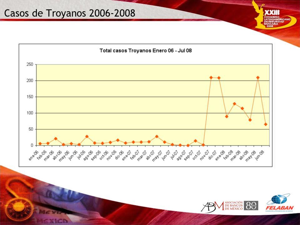 Casos de Troyanos 2006-2008