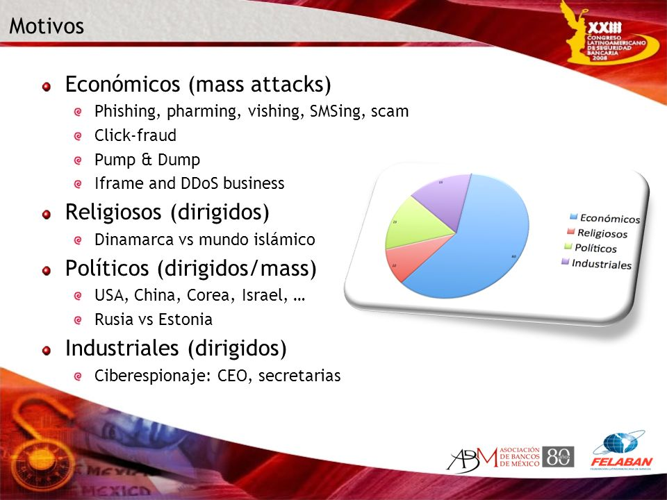 Económicos (mass attacks)