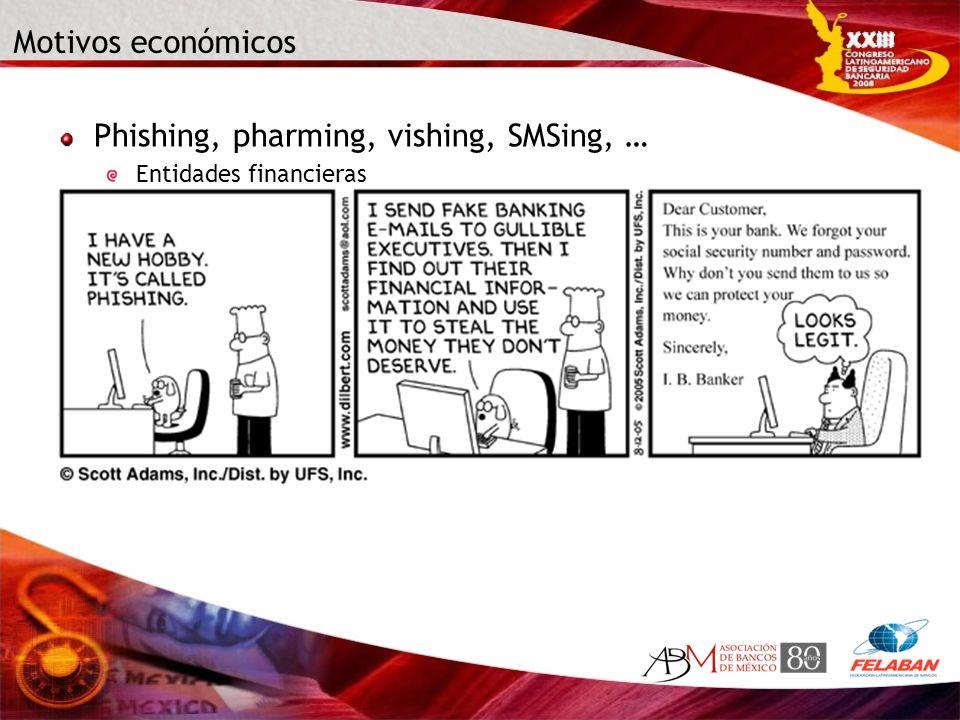 Phishing, pharming, vishing, SMSing, …