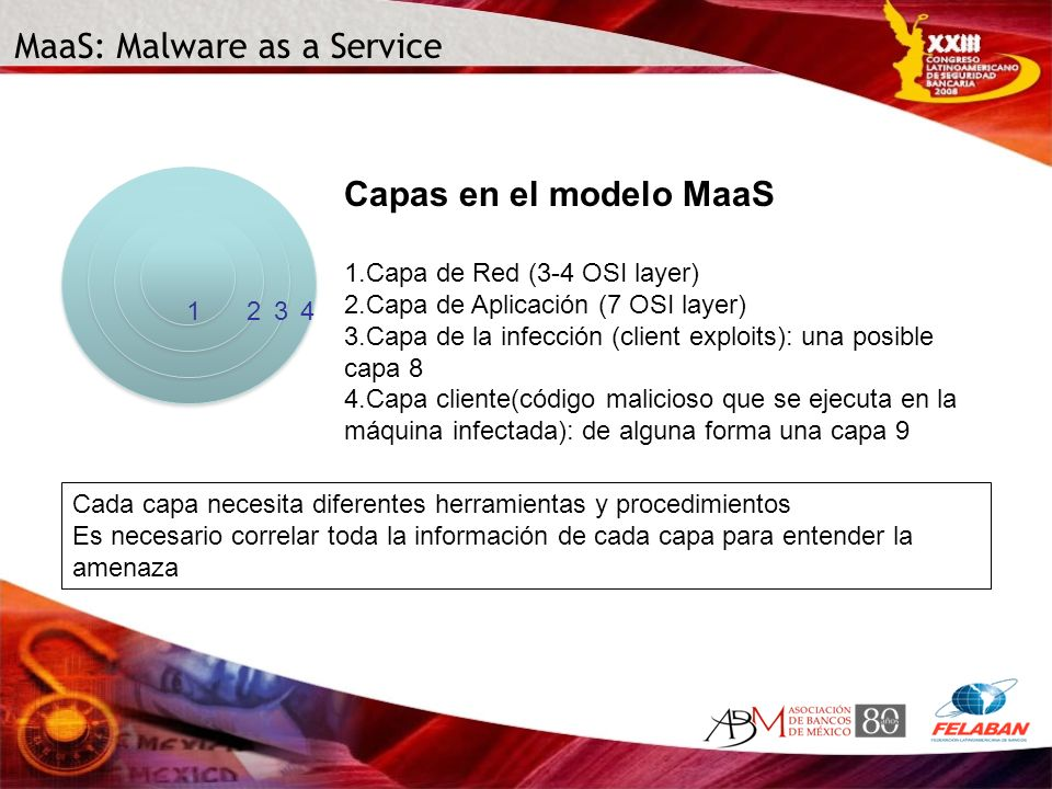 MaaS: Malware as a Service
