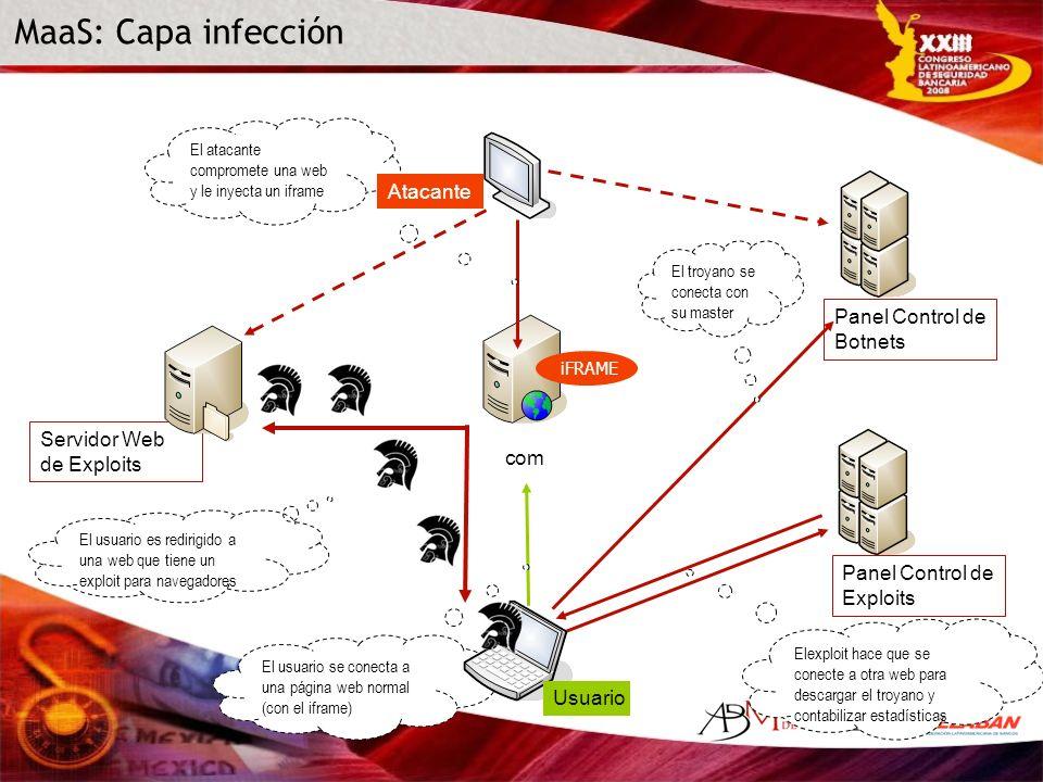 MaaS: Capa infección MPack Atacante Panel Control de Botnets