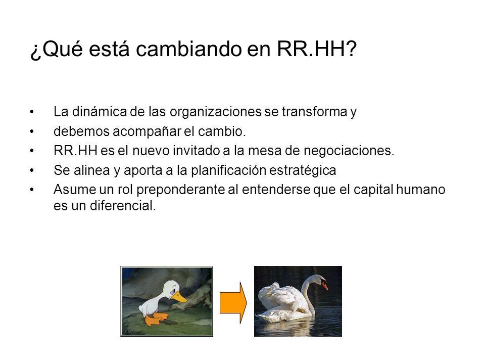 ¿Qué está cambiando en RR.HH