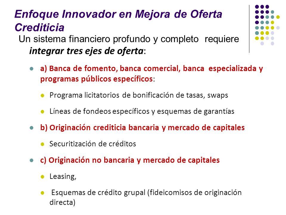 Enfoque Innovador en Mejora de Oferta Crediticia