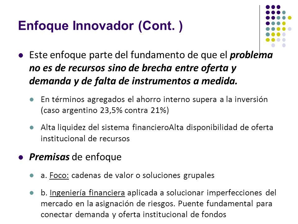 Enfoque Innovador (Cont. )