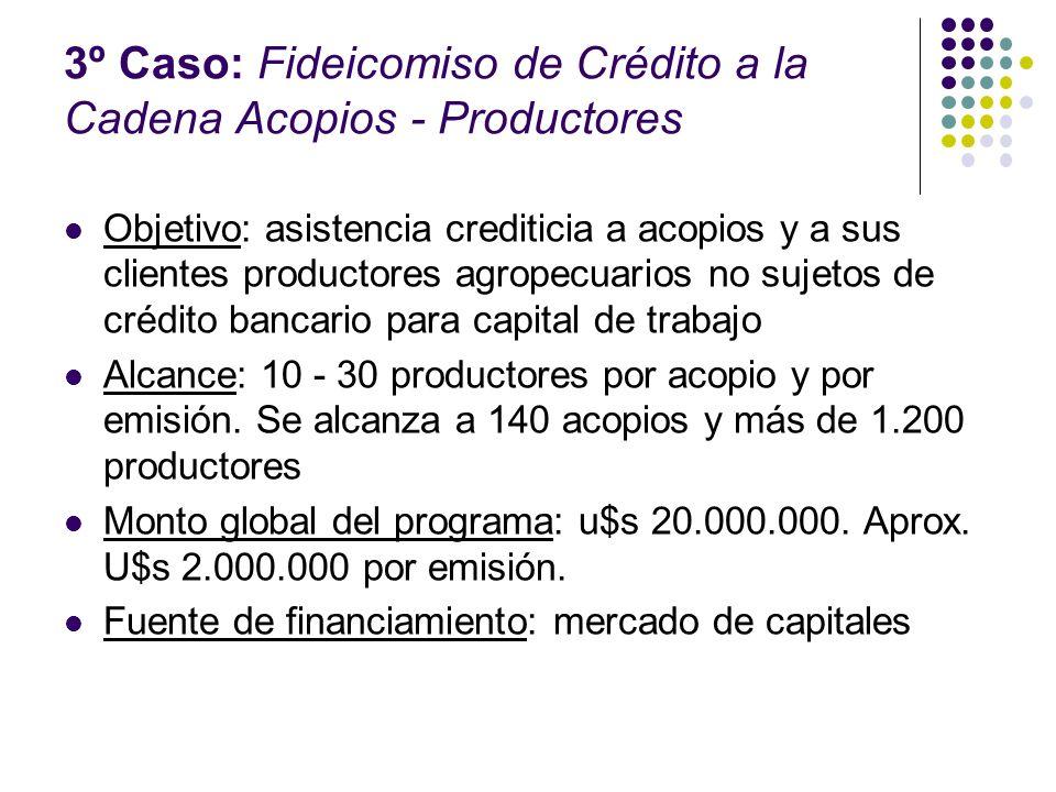 3º Caso: Fideicomiso de Crédito a la Cadena Acopios - Productores