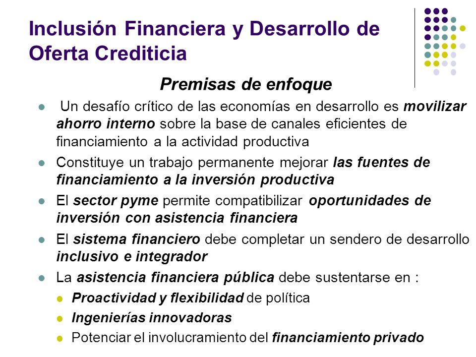 Inclusión Financiera y Desarrollo de Oferta Crediticia