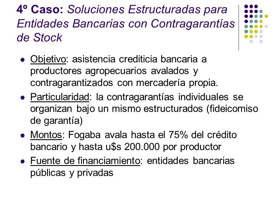 4º Caso: Soluciones Estructuradas para Entidades Bancarias con Contragarantías de Stock