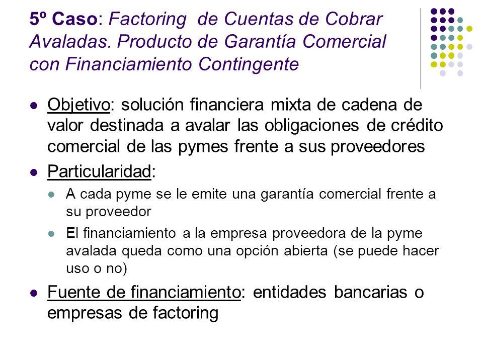 5º Caso: Factoring de Cuentas de Cobrar Avaladas