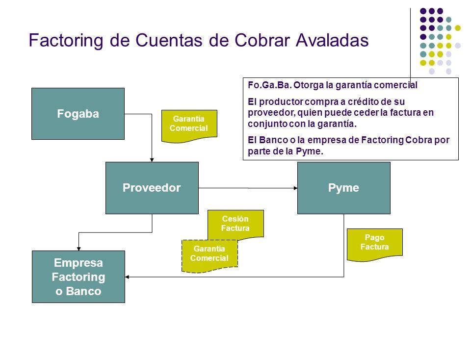 Factoring de Cuentas de Cobrar Avaladas