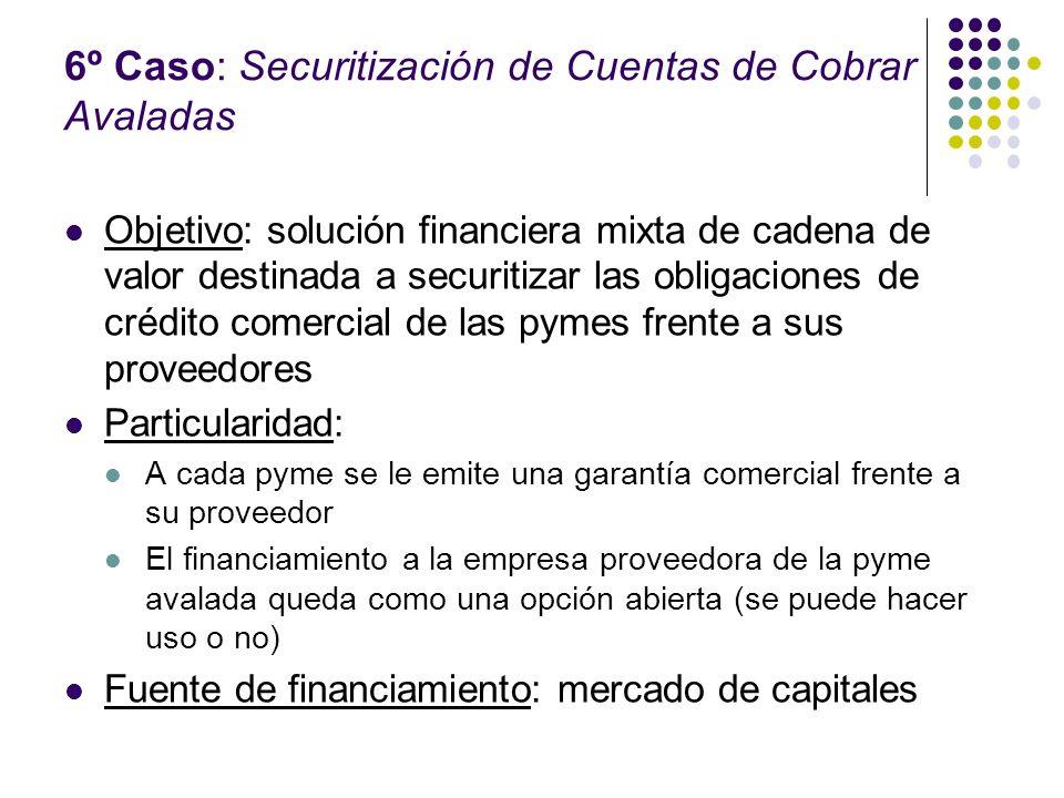6º Caso: Securitización de Cuentas de Cobrar Avaladas
